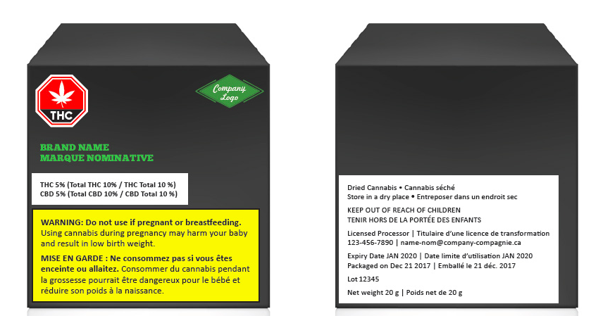 Health Canada Cannabis Packaging Guide